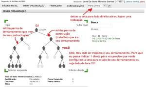 blackdever arvore binário